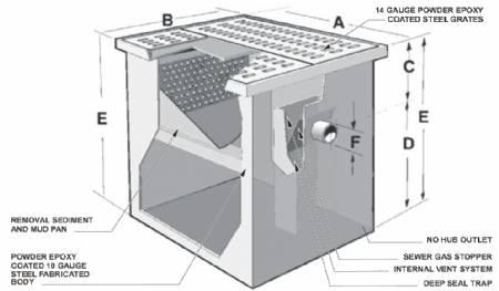 Mi Sd 5 Mi Sd 5 55gallon Liquid Capacity Sediment Drain