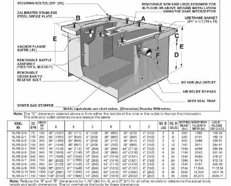 Xl Mi G 2 Xl Mi G 2 125 Gpm 250 Lbs Large Capacity